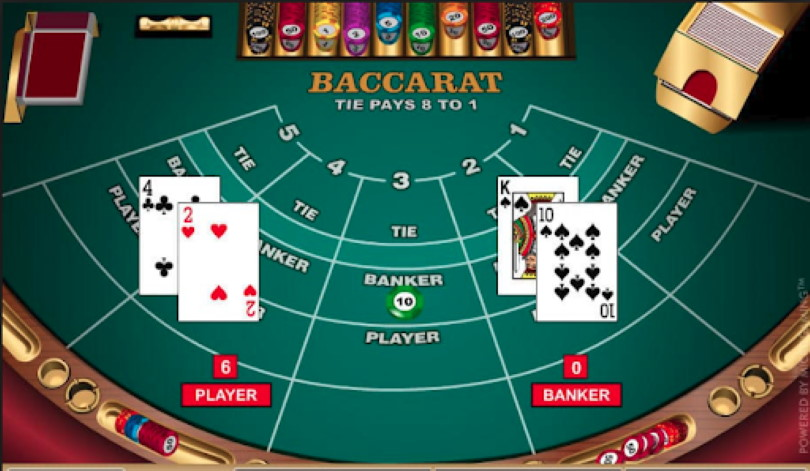 Baccarat Gambling Systems