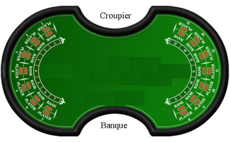 Baccarat Banque Table Variation